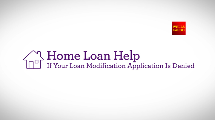 If Your Loan Modification Application Is Deniedx
