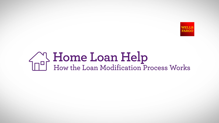 How The Loan Modification Process Works