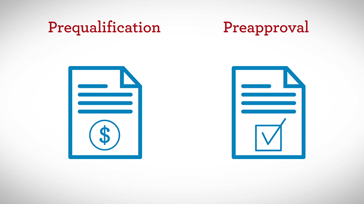 Mortgage Prequalification Versus Preapproval Wells Fargo